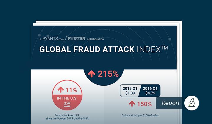 Fraud Attack Index 2015 LP