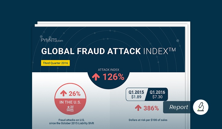 Fraud_Index_Q3