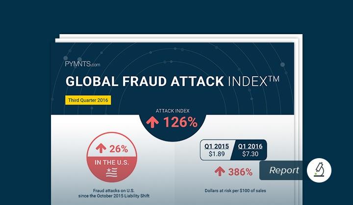 Fraud_Index_Q3