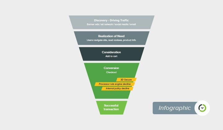 The_Conversion_Funnel_3.0_Infographic_LP.jpg